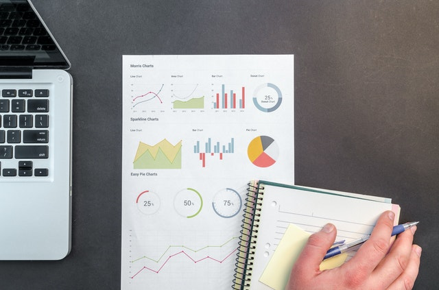 What is defect analysis in project management?